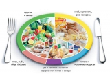 Четыре сезона - иконка «питание» в Кинеле